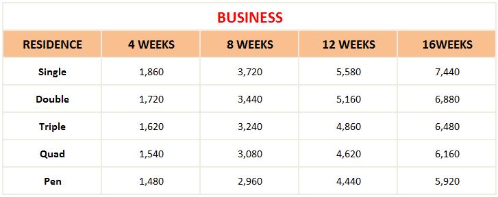 Chi phí khóa tiếng Anh thương mại của SMEAG