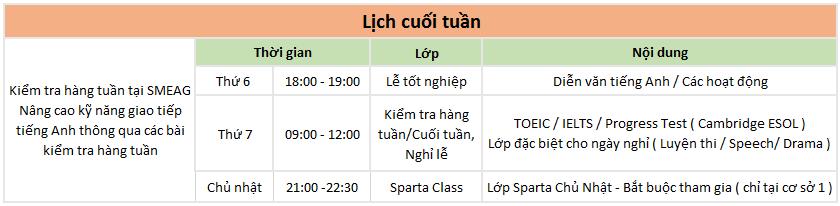 lịch thi cuối tuần của khóa ESL SMEAG