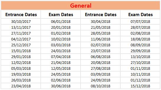 lệ phí thi IELTS dành cho học viên trường SMEAG