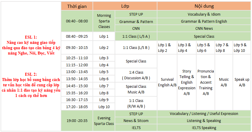thời khóa biểu 1 ngày của khóa ESL SMEAG
