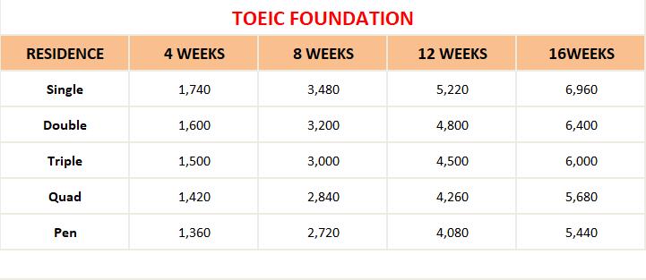 khoa-hoc-toeic-foundation-truong-smeag-cebu-philippines