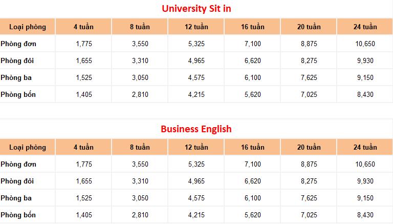 chi-phi-khoa-hoc-university-sit-in-truong-UV-ESL-cebu-philippines