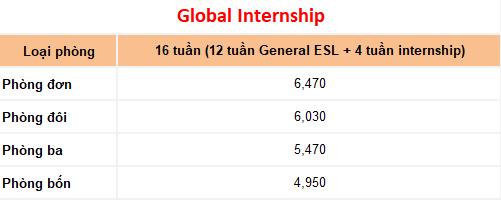 chi-phi-khoa-global-intership-truong-uv-esl-cebu-philippines