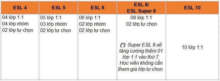 khoa-esl-truong-anh-ngu-c2-ubec-philippines