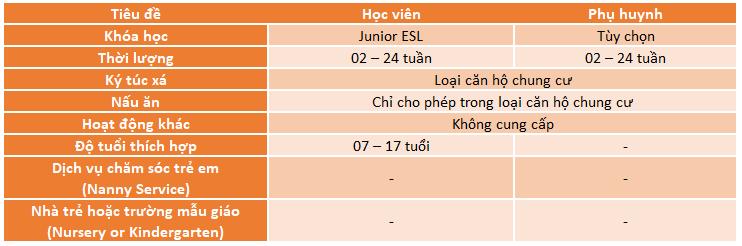mo-ta-chuong-trinh-family-esl-va-junior-esl-truong-anh-ngu-wales