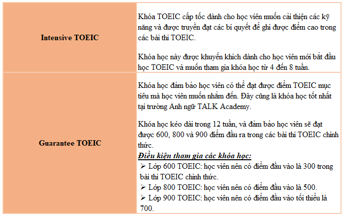 noi-dung-khoa-toeic-truong-talk-baguio