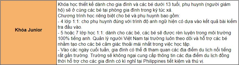 cac-khoa-hoc-tai-truong-mk-iloilo