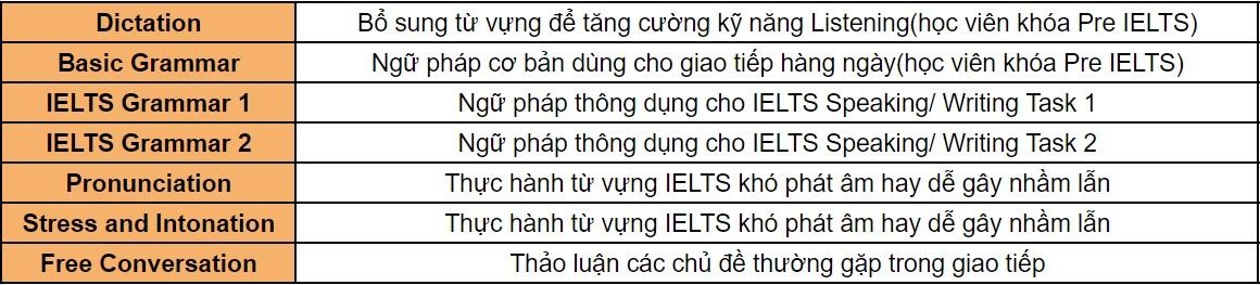 cac-khoa-hoc-truong-cns2-baguio