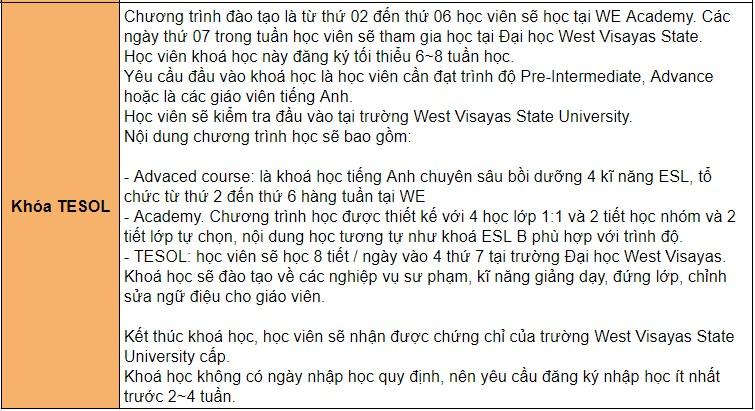 khoa-hoc-truong-we-iloilo